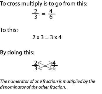 how to cross multiply