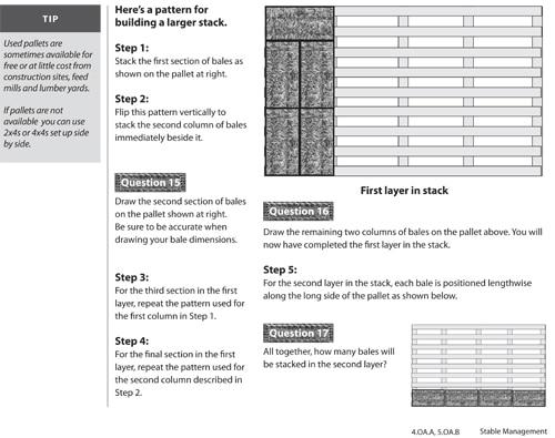 Pallet Stacking Patterns